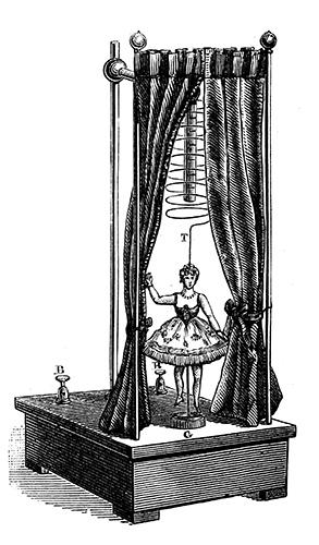 Antique illustration of musix box carillon dancing doll toy