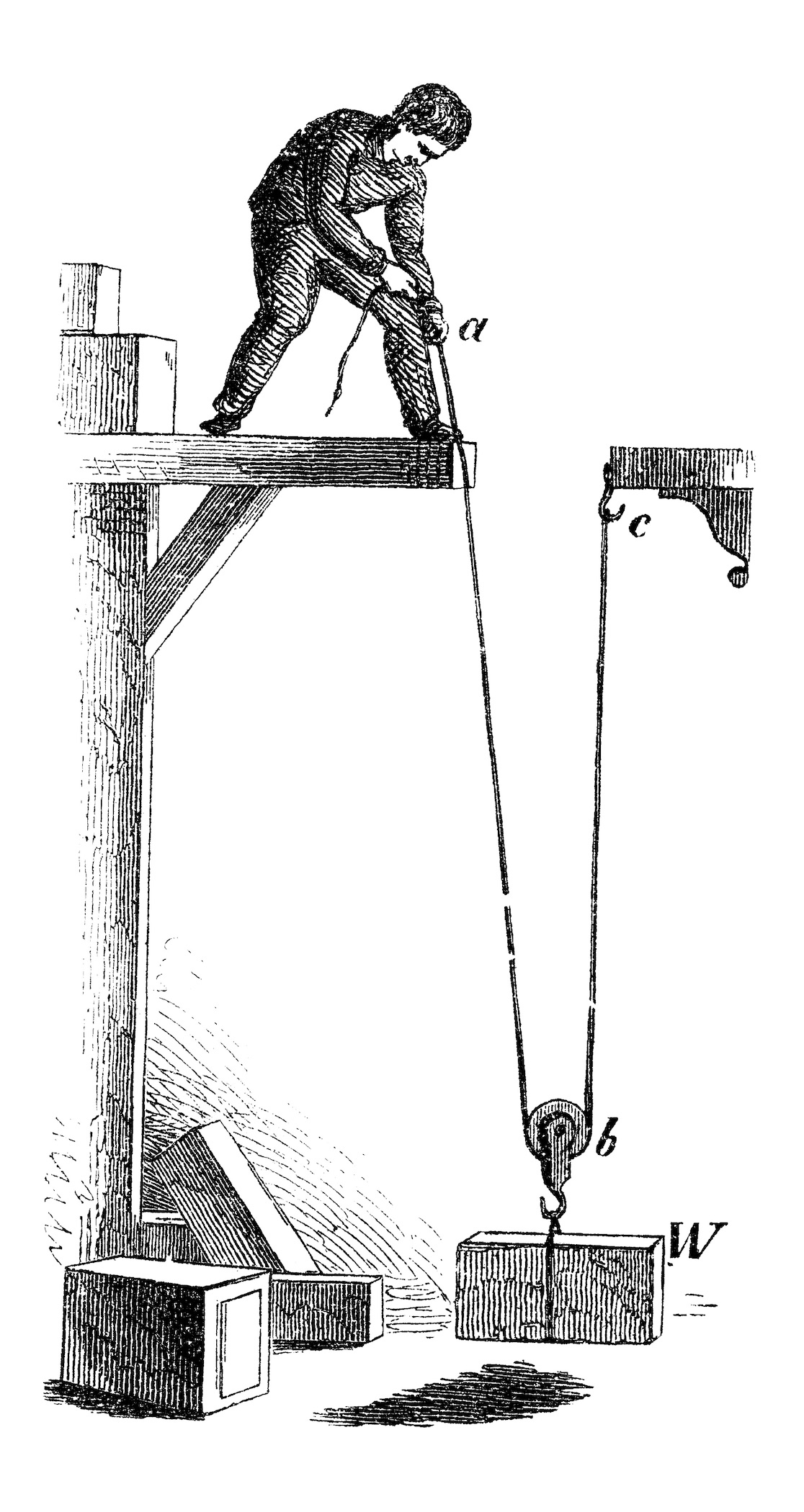 Antique engraved illustration of construction joists and pully